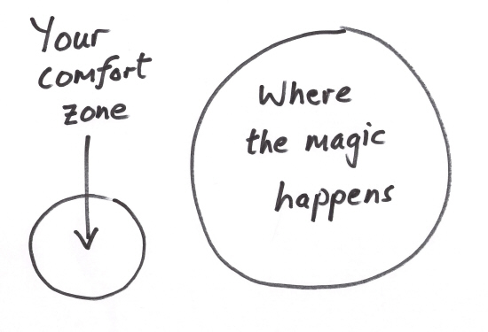 the reward of getting out of your comfort zone