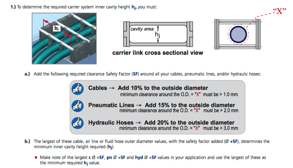 Cable Carrier Installation instructions from Tsubaki Kabelschlepp in Canada