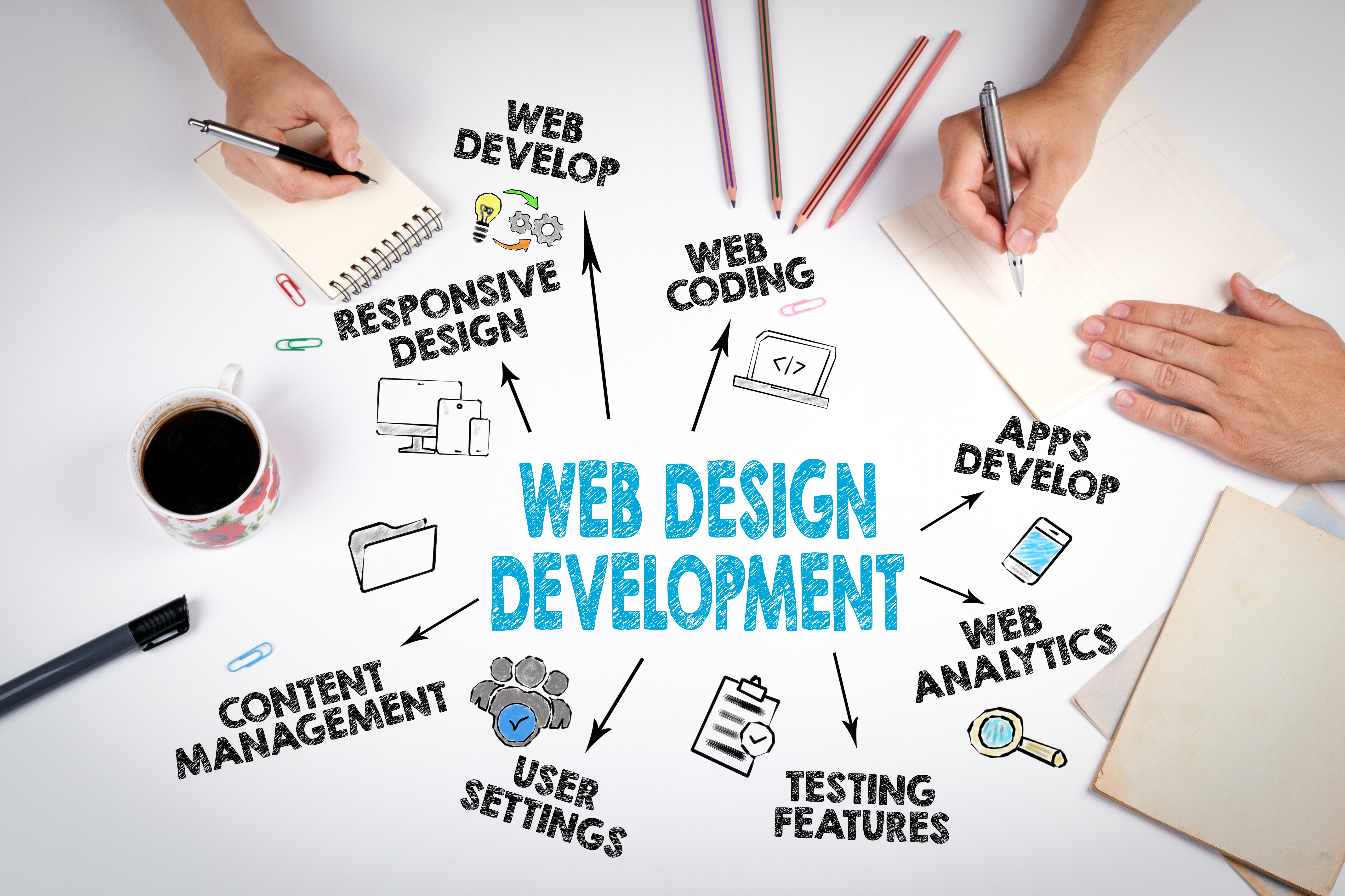 4 Reasons You Need Professional Website Design